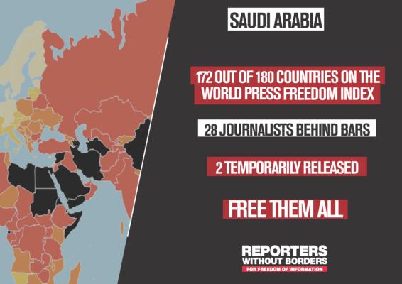 Kampanjbild om Saudiarabiens 30 fängslade journalister